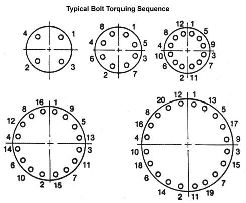Torque Sequence Chart_nG4CiCTStBJ7rw3JeJb6QANLvViPL0K6CILC1Oo1WZw